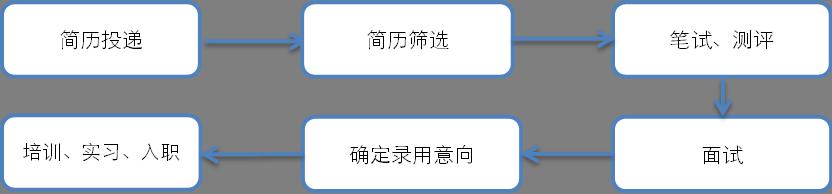 中国民生银行2